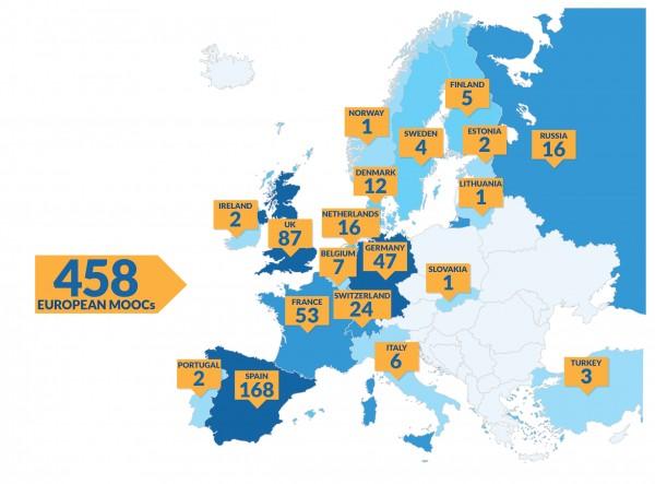 MOOCs Europa