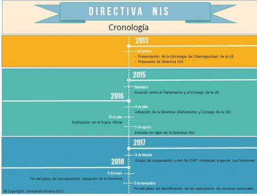 Directiva NIS de la Unión Europea; en la recta final de su transposición (1/2)