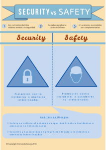 Security vs Safety