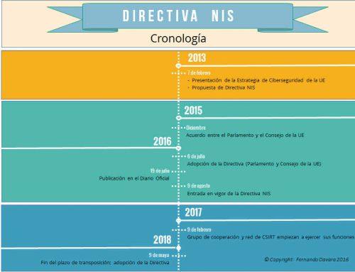 Directiva NIS; nuevo impulso a la ciberseguridad de la Unión Europea